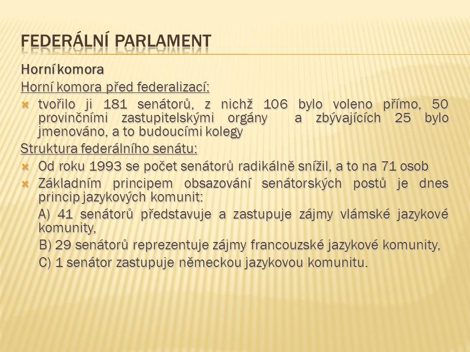 Horní komora Horní komora před federalizací:  tvořilo ji 181 senátorů, z nichž 106 bylo voleno přímo, 50 provinčními zastupitelskými orgány a zbývají