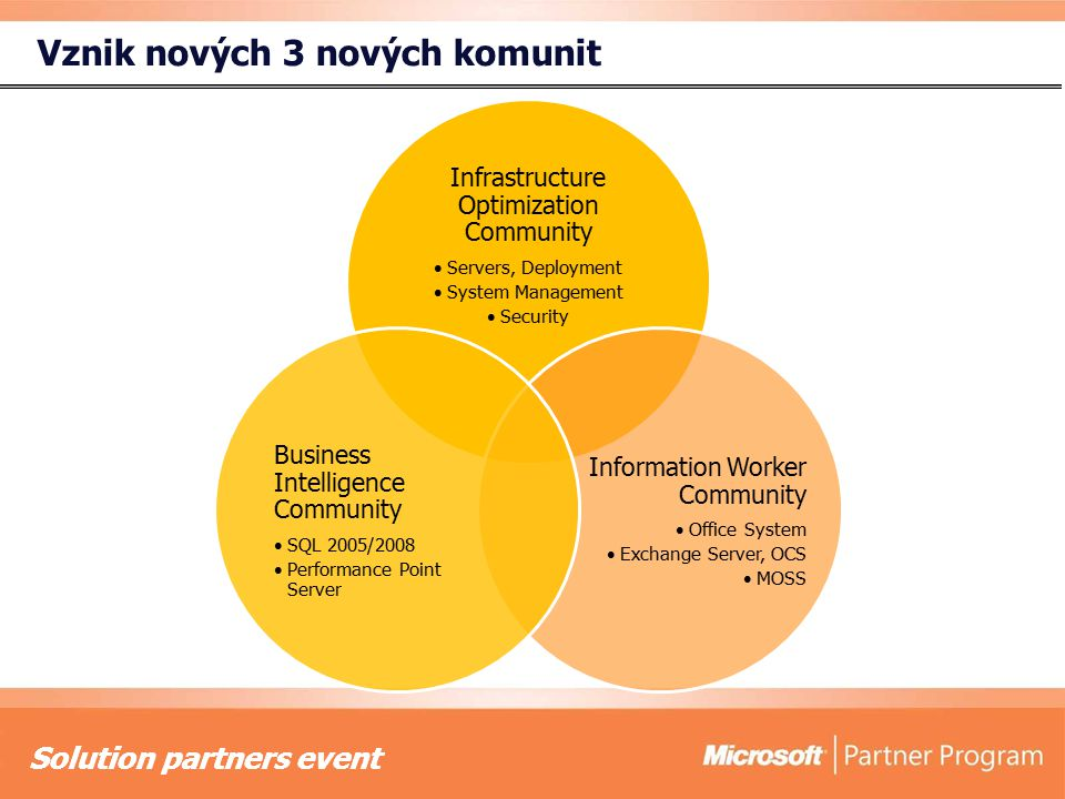Solution partners event Vznik nových 3 nových komunit Infrastructure Optimization Community Servers, Deployment System Management Security Information Worker Community Office System Exchange Server, OCS MOSS Business Intelligence Community SQL 2005/2008 Performance Point Server