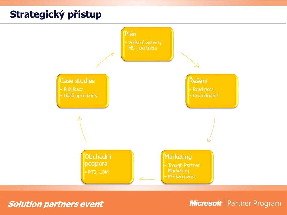 Solution partners event Komunikace Marketing Microsoft (BMO)Vlastník komunityPAM SalesTechnicalExecutive