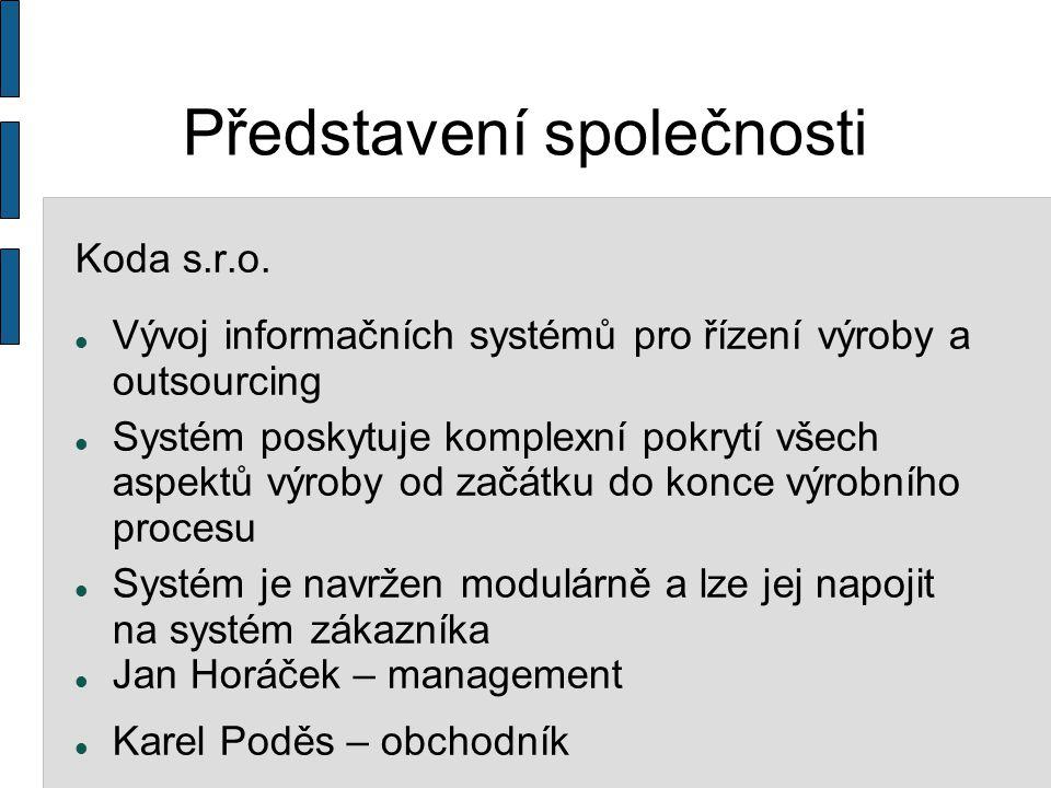 Představení projektu propojení systému IS KODA a SUP Vytvoření propojení aplikací objednávkového/účetního systému SUP a IS KODA Cíle:  spokojnost zákazníka  kvalitní zpracování propojení systému  dokumentace  zisk