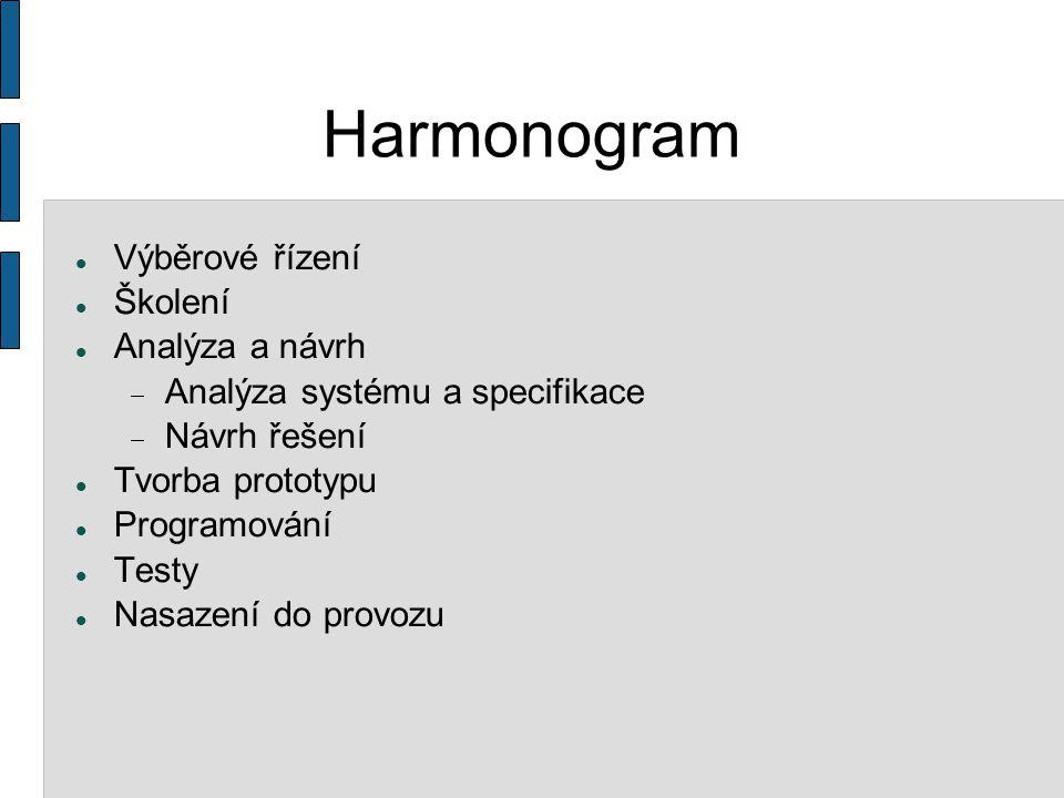 Harmonogram (2)