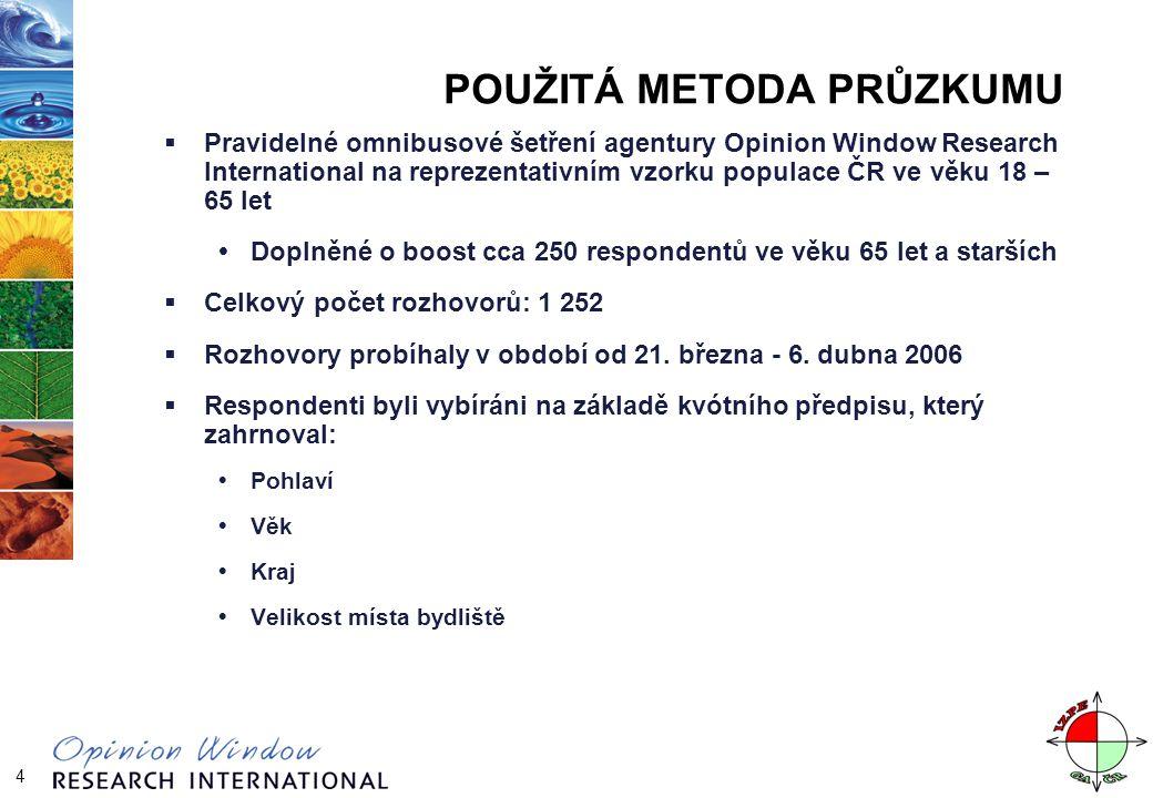 4 POUŽITÁ METODA PRŮZKUMU  Pravidelné omnibusové šetření agentury Opinion Window Research International na reprezentativním vzorku populace ČR ve věk