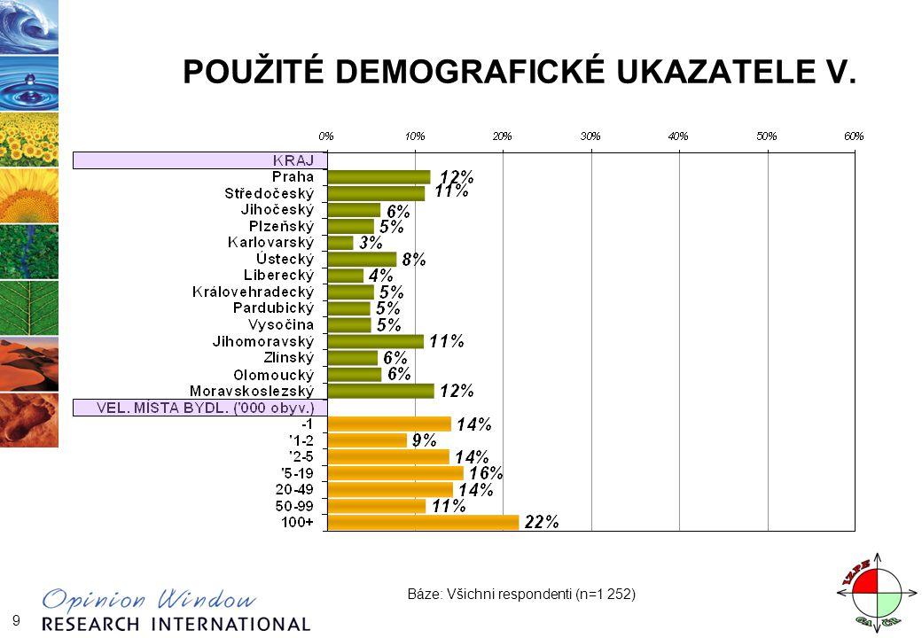 9 POUŽITÉ DEMOGRAFICKÉ UKAZATELE V. Báze: Všichni respondenti (n=1 252)