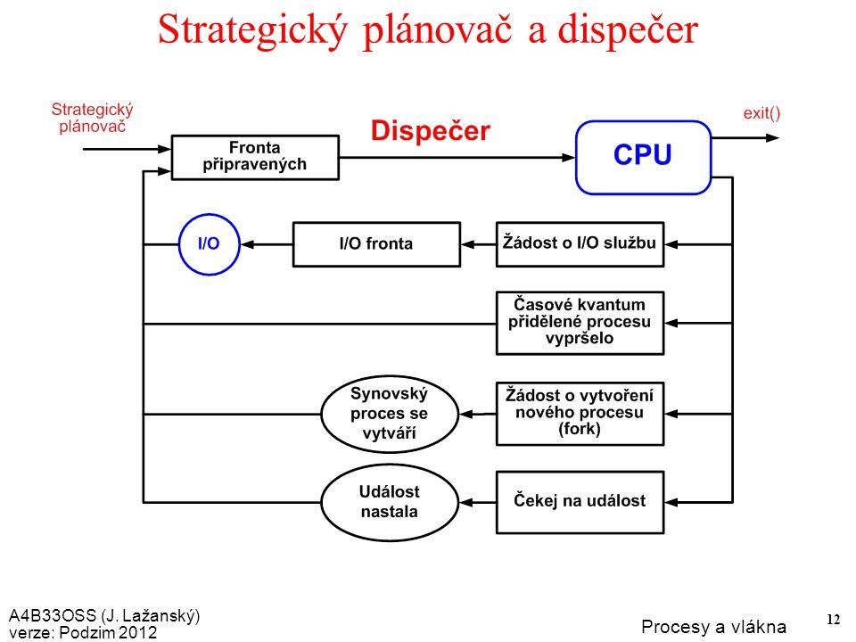 A4B33OSS (J. Lažanský) verze: Podzim 2012 Procesy a vlákna 12 Strategický plánovač a dispečer