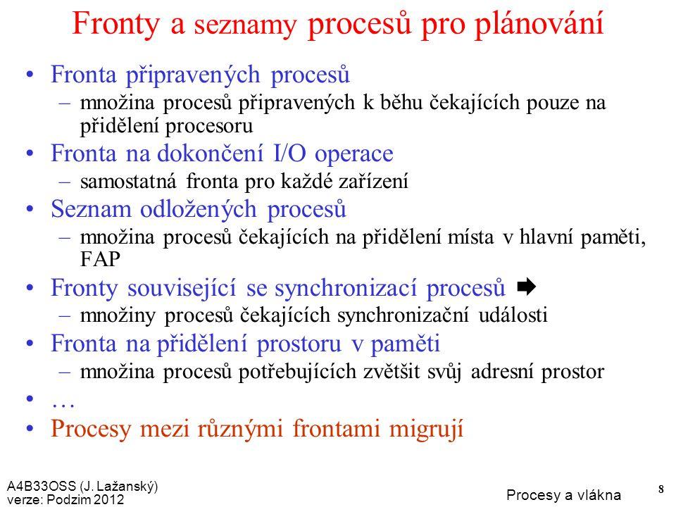 A4B33OSS (J. Lažanský) verze: Podzim 2012 Procesy a vlákna 29 Procesy a vlákna – řídicí struktury