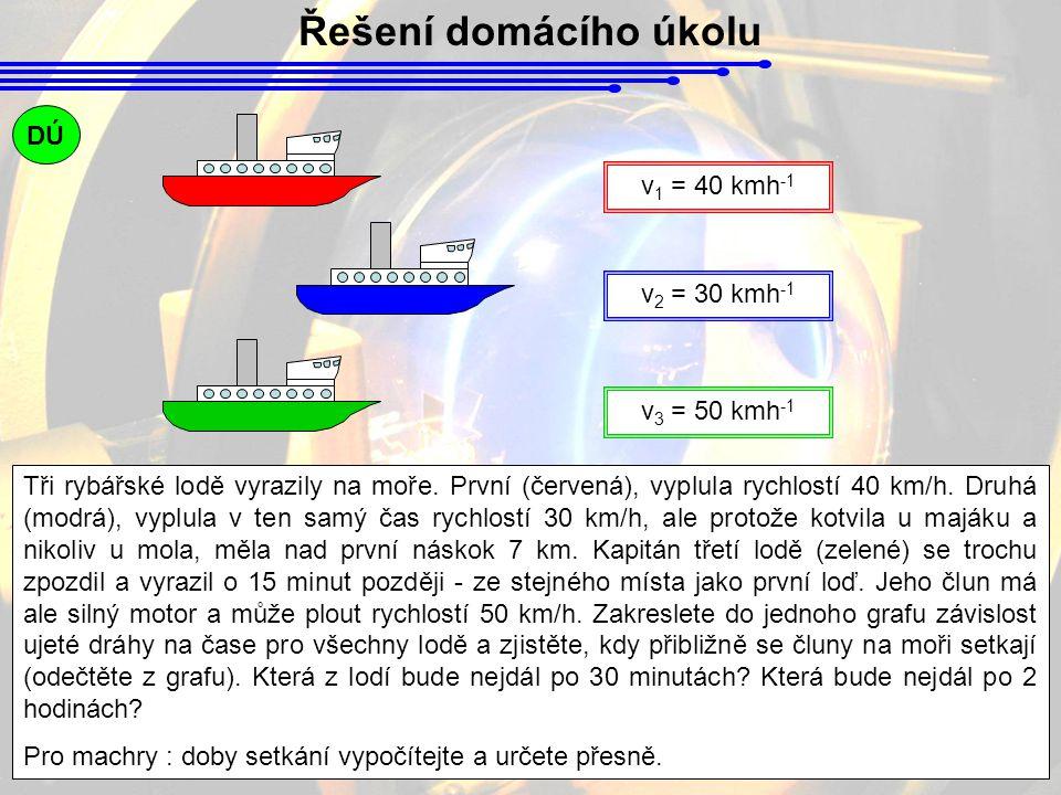 Řešení domácího úkolu DÚ v 1 = 40 kmh -1 v 2 = 30 kmh -1 v 3 = 50 kmh -1 Tři rybářské lodě vyrazily na moře.