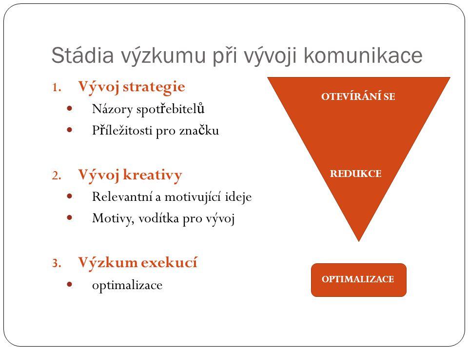 Stádia výzkumu při vývoji komunikace 1. Vývoj strategie Názory spot ř ebitel ů P ř íležitosti pro zna č ku 2. Vývoj kreativy Relevantní a motivující i