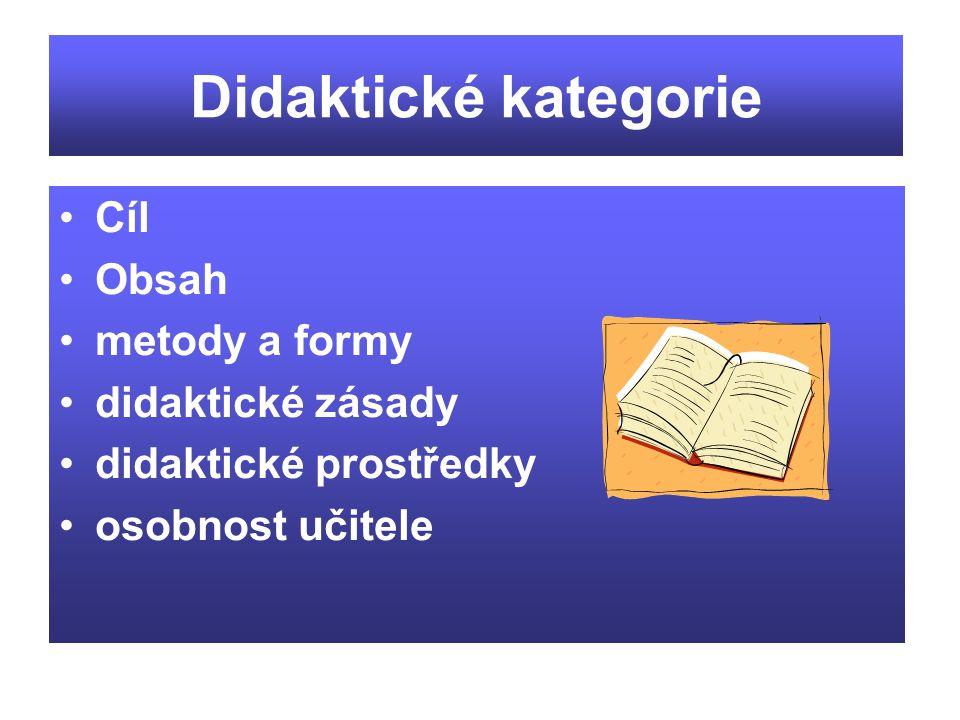 Didaktické kategorie Cíl Obsah metody a formy didaktické zásady didaktické prostředky osobnost učitele