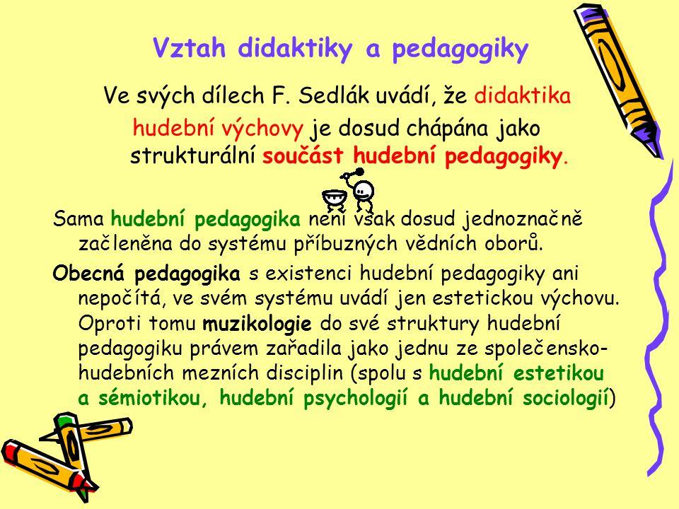 Hudební věda Hudební pedagogika Didaktika Hv – absorbuje i z ostatních disciplin = UČIVO Hudební psychologie Hudební sociologie, aj.