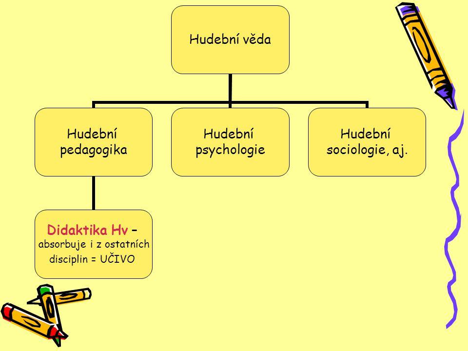 Koncepce didaktiky Hv Chápeme-li hudební didaktiku jako otevřený systém, můžeme zkoumat i hudebně didaktické jevy v patřičných interakcích.