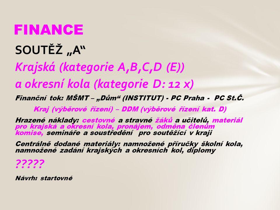 """SOUTĚŽ """"A"""" Krajská (kategorie A,B,C,D (E)) a okresní kola (kategorie D: 12 x) Finanční tok: MŠMT – """"Dům"""" (INSTITUT) - PC Praha - PC St.Č. Kraj (výběro"""