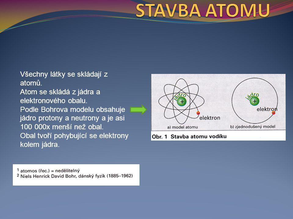 Všechny látky se skládají z atomů. Atom se skládá z jádra a elektronového obalu.