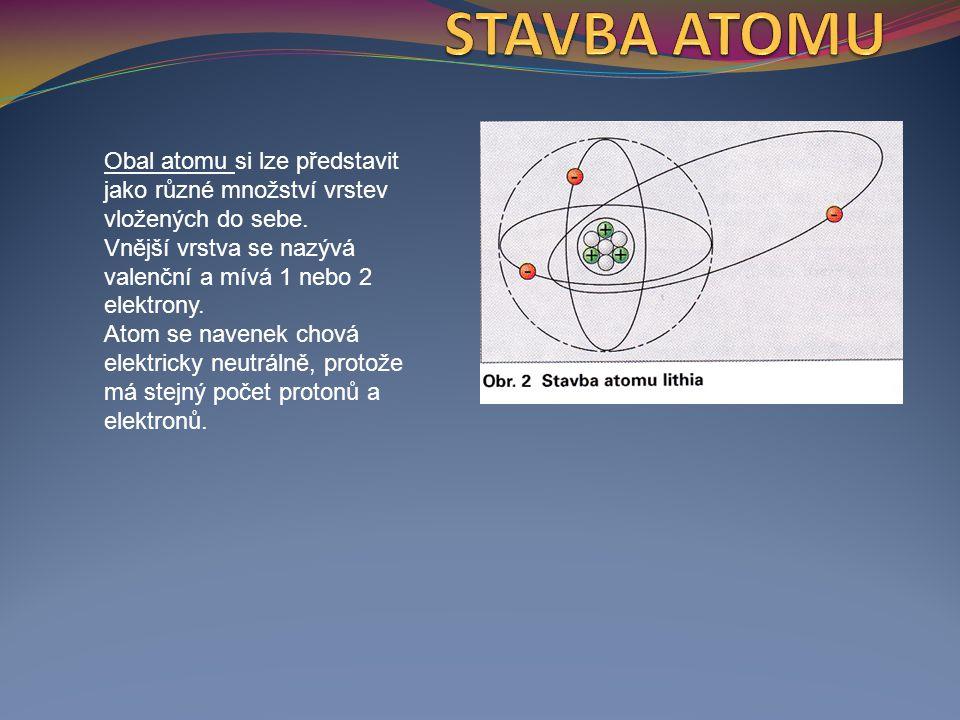 Obal atomu si lze představit jako různé množství vrstev vložených do sebe.