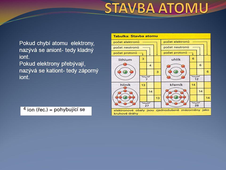 Pokud chybí atomu elektrony, nazývá se aniont- tedy kladný iont.