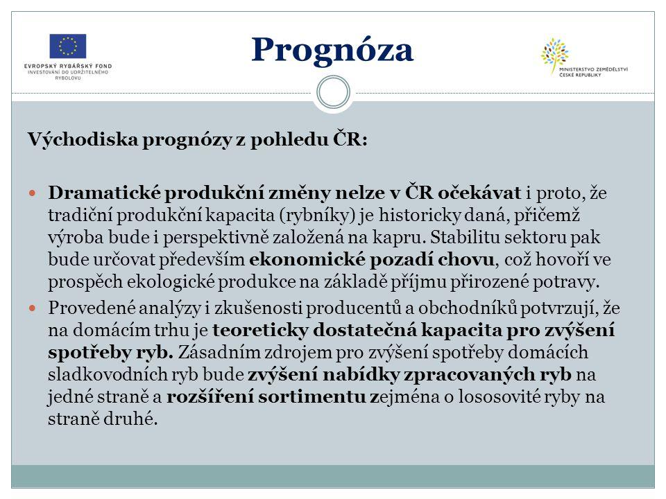 Prognóza Východiska prognózy z pohledu ČR: Dramatické produkční změny nelze v ČR očekávat i proto, že tradiční produkční kapacita (rybníky) je historicky daná, přičemž výroba bude i perspektivně založená na kapru.