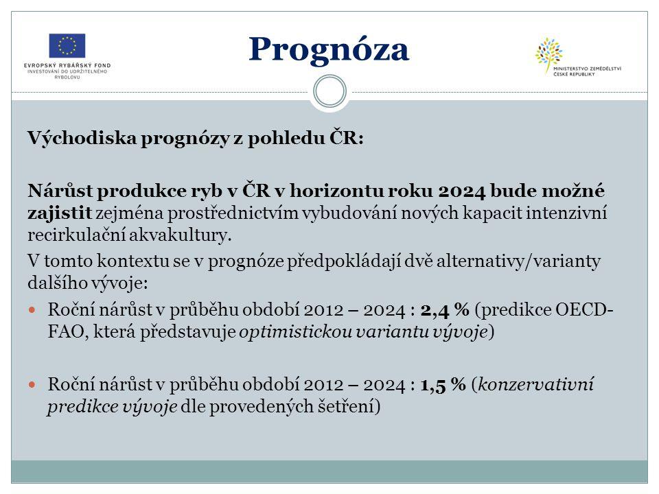 Prognóza Východiska prognózy z pohledu ČR: Nárůst produkce ryb v ČR v horizontu roku 2024 bude možné zajistit zejména prostřednictvím vybudování nových kapacit intenzivní recirkulační akvakultury.