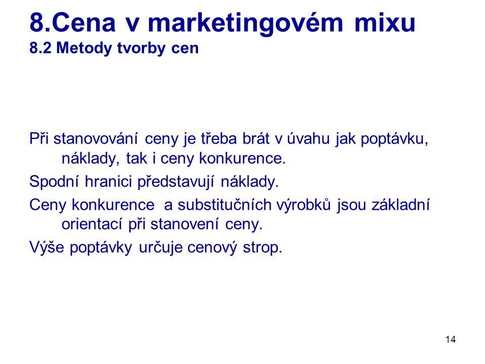 14 8.Cena v marketingovém mixu 8.2 Metody tvorby cen Při stanovování ceny je třeba brát v úvahu jak poptávku, náklady, tak i ceny konkurence.