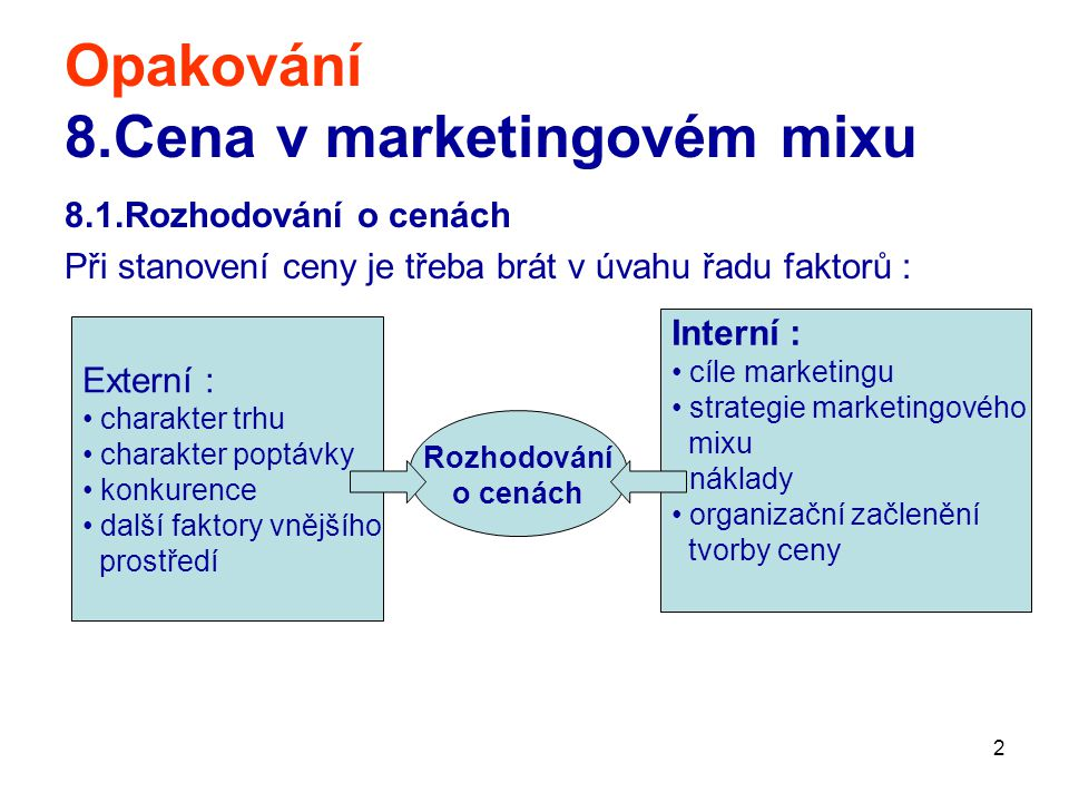 2 Opakování 8.Cena v marketingovém mixu 8.1.Rozhodování o cenách Při stanovení ceny je třeba brát v úvahu řadu faktorů : Externí : charakter trhu charakter poptávky konkurence další faktory vnějšího prostředí Interní : cíle marketingu strategie marketingového mixu náklady organizační začlenění tvorby ceny Rozhodování o cenách