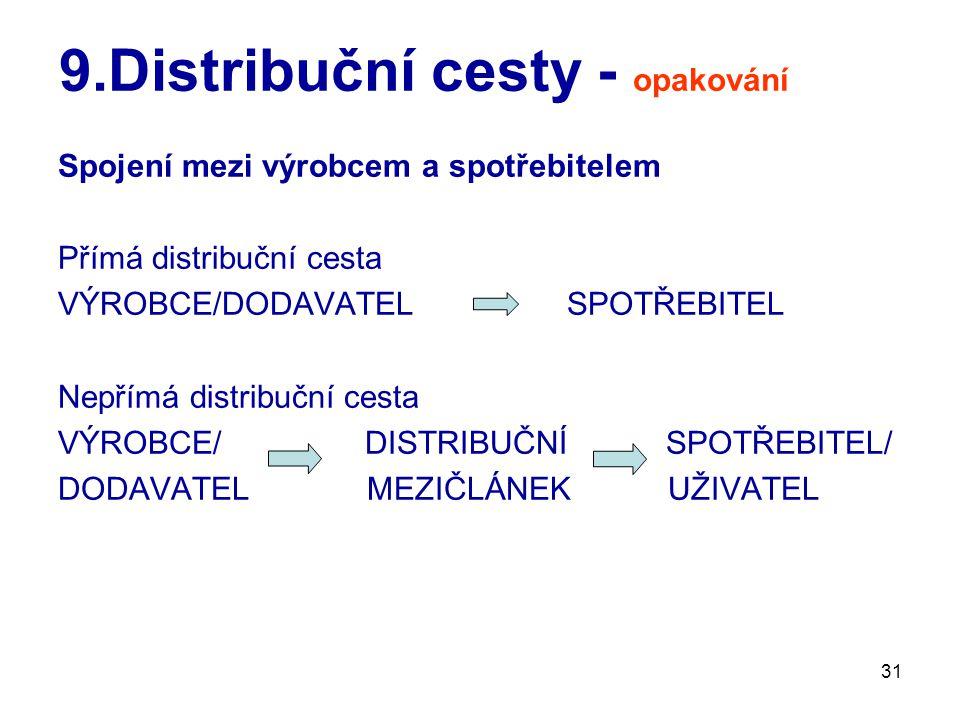 31 9.Distribuční cesty - opakování Spojení mezi výrobcem a spotřebitelem Přímá distribuční cesta VÝROBCE/DODAVATEL SPOTŘEBITEL Nepřímá distribuční cesta VÝROBCE/ DISTRIBUČNÍ SPOTŘEBITEL/ DODAVATEL MEZIČLÁNEK UŽIVATEL