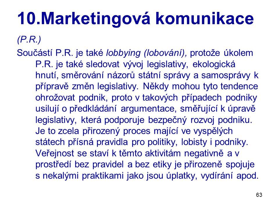 63 10.Marketingová komunikace (P.R.) Součástí P.R. je také lobbying (lobování), protože úkolem P.R. je také sledovat vývoj legislativy, ekologická hnu