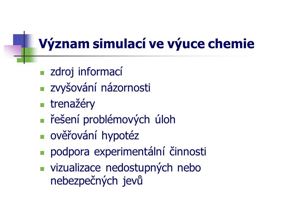 Význam simulací ve výuce chemie zdroj informací zvyšování názornosti trenažéry řešení problémových úloh ověřování hypotéz podpora experimentální činno