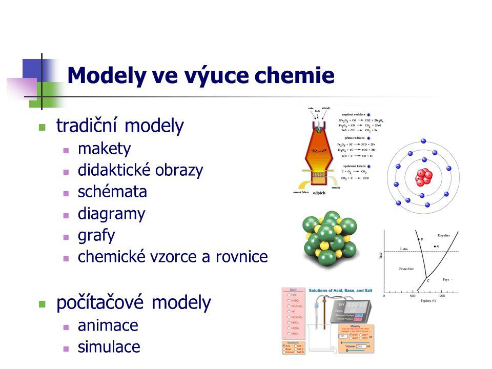 Modely ve výuce chemie tradiční modely makety didaktické obrazy schémata diagramy grafy chemické vzorce a rovnice počítačové modely animace simulace