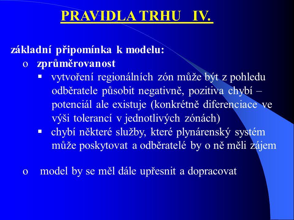 PRAVIDLA TRHU IV.