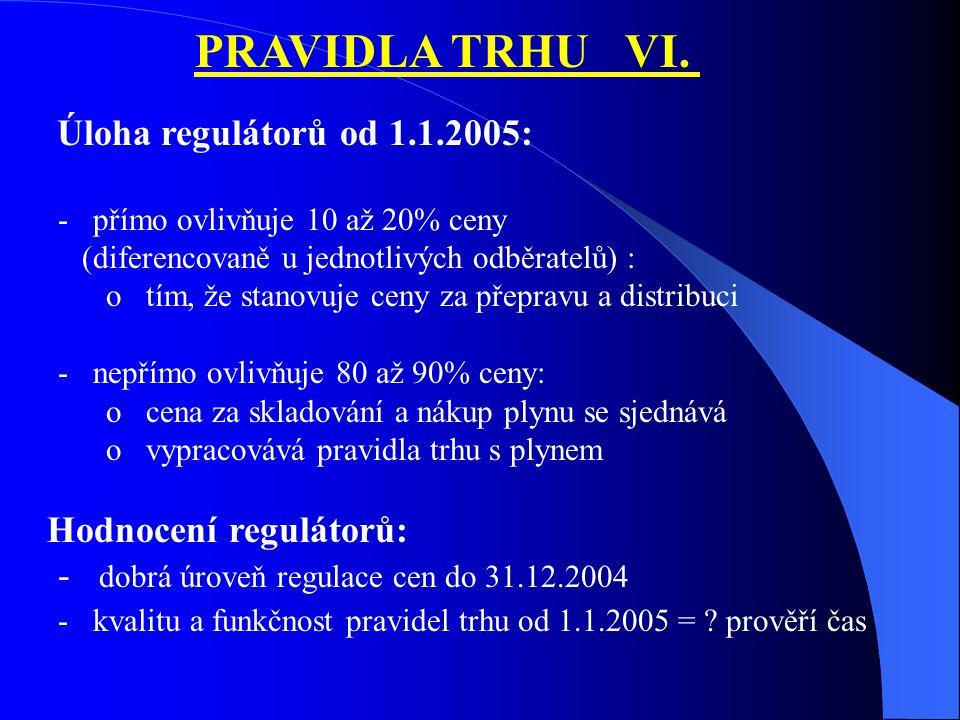 PRAVIDLA TRHU VI.