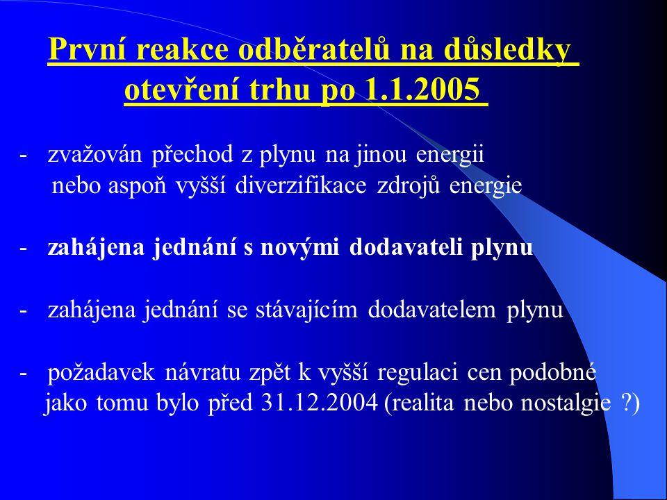První reakce odběratelů na důsledky otevření trhu po 1.1.2005 - zvažován přechod z plynu na jinou energii nebo aspoň vyšší diverzifikace zdrojů energie - zahájena jednání s novými dodavateli plynu - zahájena jednání se stávajícím dodavatelem plynu - požadavek návratu zpět k vyšší regulaci cen podobné jako tomu bylo před 31.12.2004 (realita nebo nostalgie )