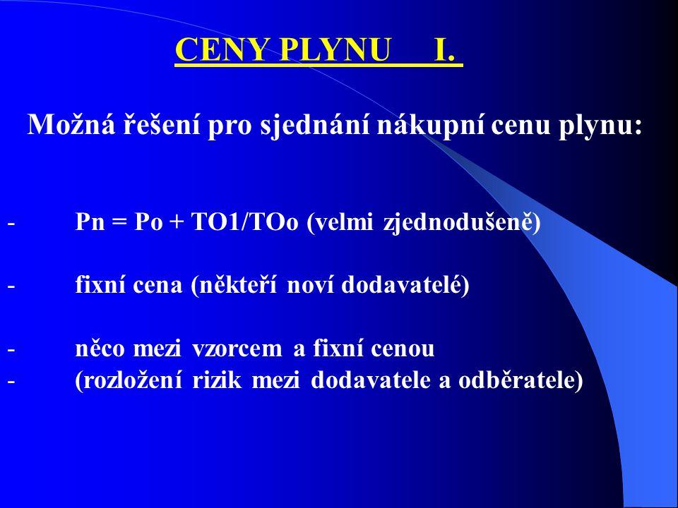 CENY PLYNU I.