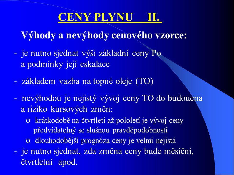 CENY PLYNU II.