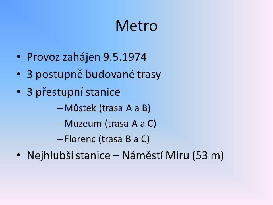 Metro Provoz zahájen 9.5.1974 3 postupně budované trasy 3 přestupní stanice – Můstek (trasa A a B) – Muzeum (trasa A a C) – Florenc (trasa B a C) Nejhlubší stanice – Náměstí Míru (53 m)