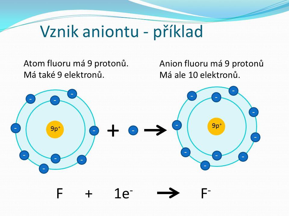 Vznik aniontu - příklad - - - Atom fluoru má 9 protonů. Má také 9 elektronů. 9p + Anion fluoru má 9 protonů Má ale 10 elektronů. - + F+1e - F - - - -