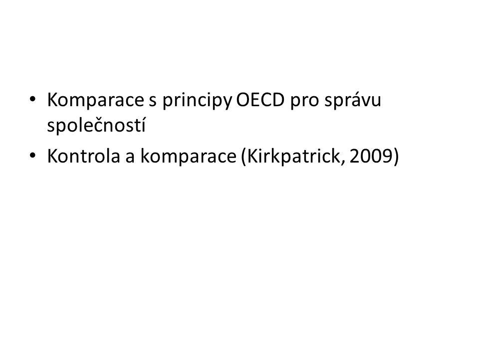 Komparace s principy OECD pro správu společností Kontrola a komparace (Kirkpatrick, 2009)
