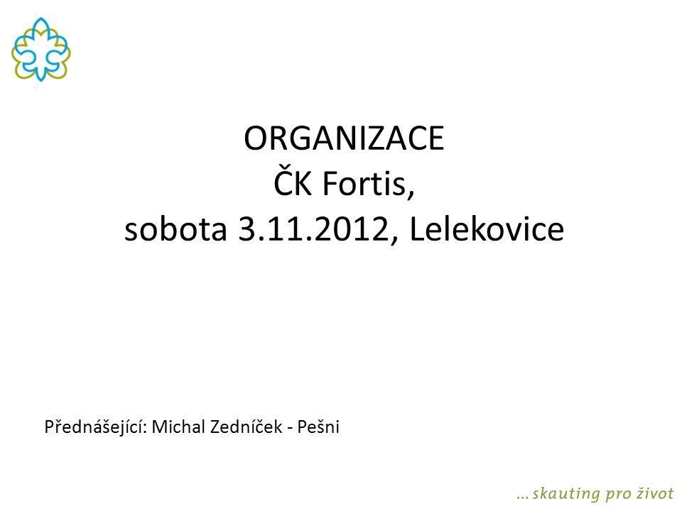 ORGANIZACE ČK Fortis, sobota 3.11.2012, Lelekovice Přednášející: Michal Zedníček - Pešni