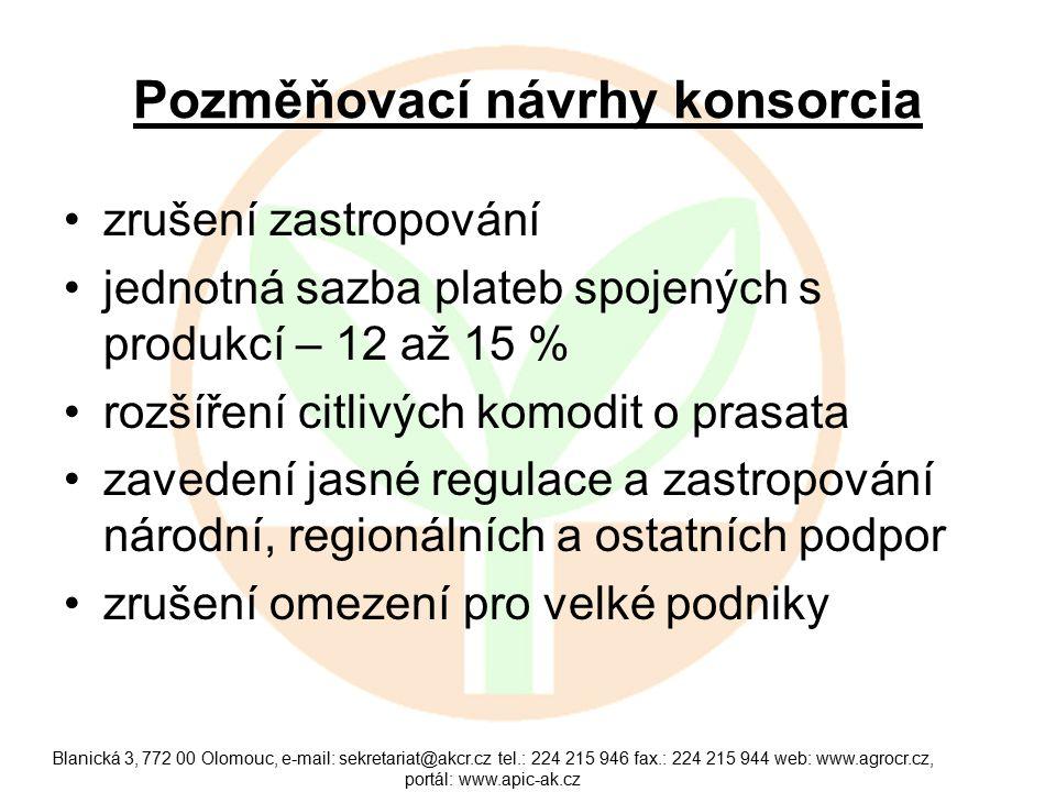 Pozměňovací návrhy konsorcia zrušení zastropování jednotná sazba plateb spojených s produkcí – 12 až 15 % rozšíření citlivých komodit o prasata zavedení jasné regulace a zastropování národní, regionálních a ostatních podpor zrušení omezení pro velké podniky Blanická 3, 772 00 Olomouc, e-mail: sekretariat@akcr.cz tel.: 224 215 946 fax.: 224 215 944 web: www.agrocr.cz, portál: www.apic-ak.cz