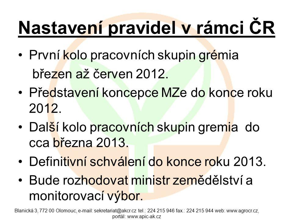 Nastavení pravidel v rámci ČR První kolo pracovních skupin grémia březen až červen 2012.