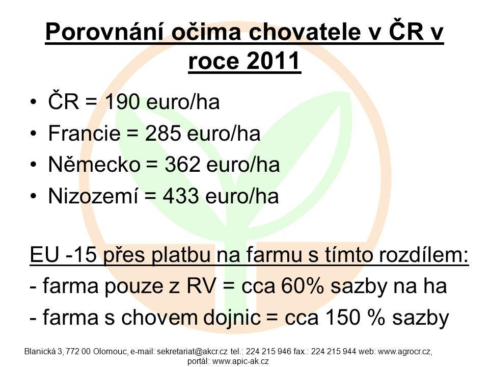 Porovnání očima chovatele v ČR v roce 2011 ČR = 190 euro/ha Francie = 285 euro/ha Německo = 362 euro/ha Nizozemí = 433 euro/ha EU -15 přes platbu na farmu s tímto rozdílem: - farma pouze z RV = cca 60% sazby na ha - farma s chovem dojnic = cca 150 % sazby Blanická 3, 772 00 Olomouc, e-mail: sekretariat@akcr.cz tel.: 224 215 946 fax.: 224 215 944 web: www.agrocr.cz, portál: www.apic-ak.cz