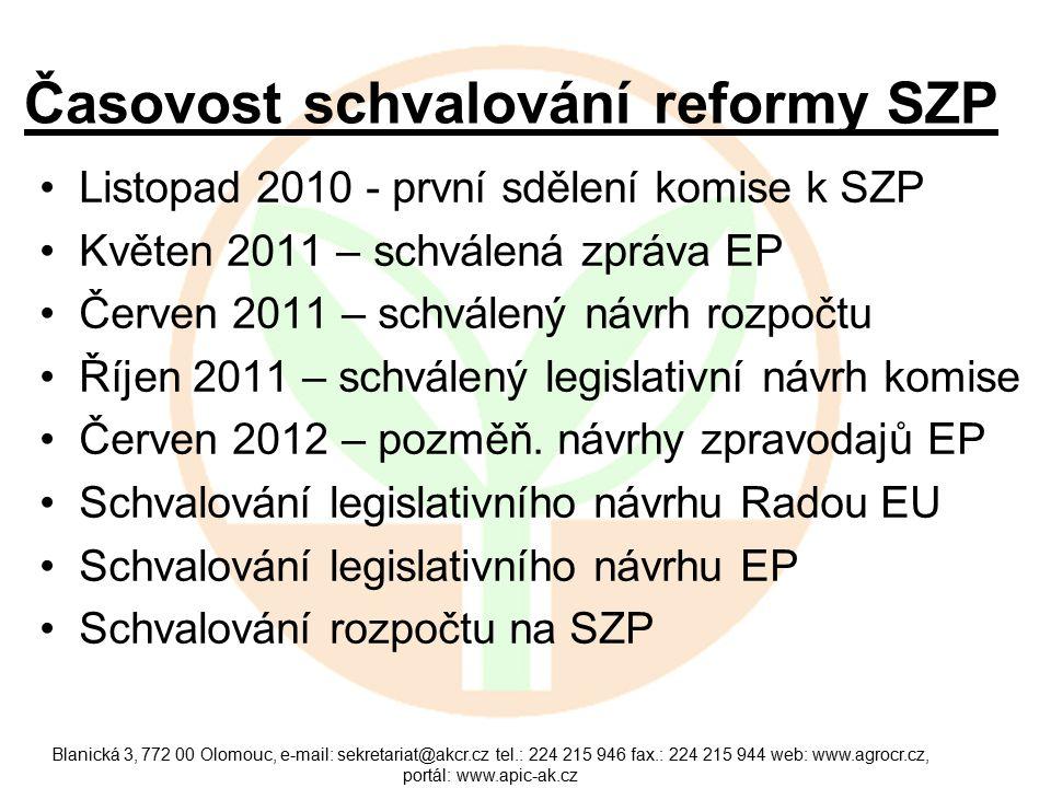 Časovost schvalování reformy SZP Listopad 2010 - první sdělení komise k SZP Květen 2011 – schválená zpráva EP Červen 2011 – schválený návrh rozpočtu Říjen 2011 – schválený legislativní návrh komise Červen 2012 – pozměň.