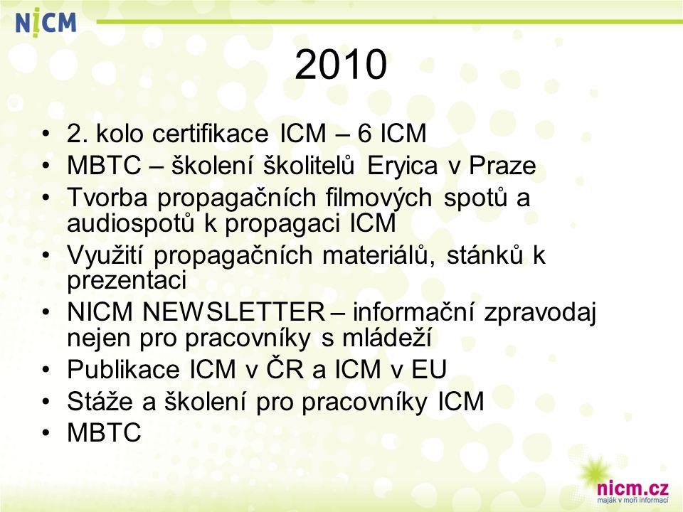 2011 3.kolo certifikace ICM – 4 ICM Seminář pro certifikovaná ICM Setkání certifikovaných ICM 2.