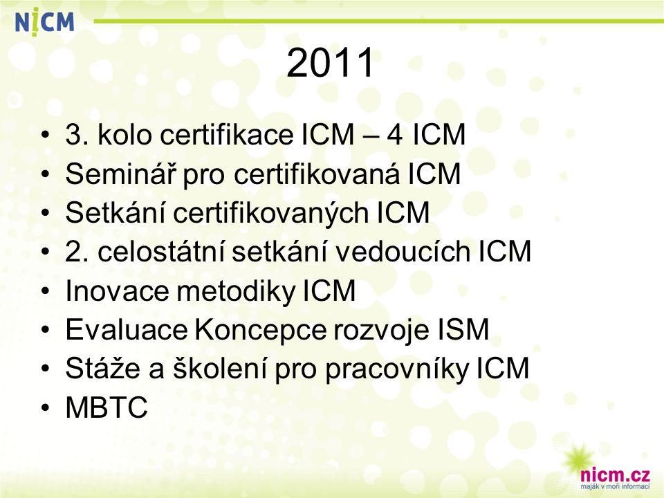 2011 3. kolo certifikace ICM – 4 ICM Seminář pro certifikovaná ICM Setkání certifikovaných ICM 2.