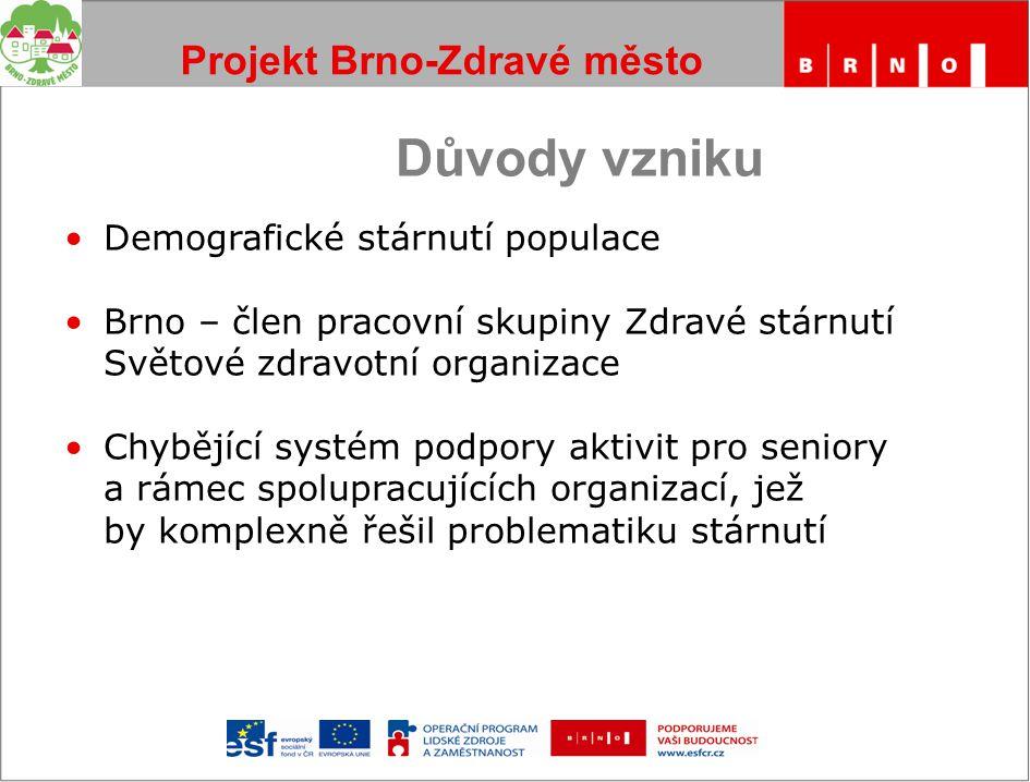 Projekt Brno-Zdravé město Cíl a vize Cíl: nastavit proces systematických kroků vedoucích k vytvoření a zlepšení podmínek pro aktivní a zdravé stárnutí Vize: Brno bude městem přátelským k seniorům, v němž bude seniorům umožněn plnohodnotný, aktivní, bezpečný a zdravý způsob života