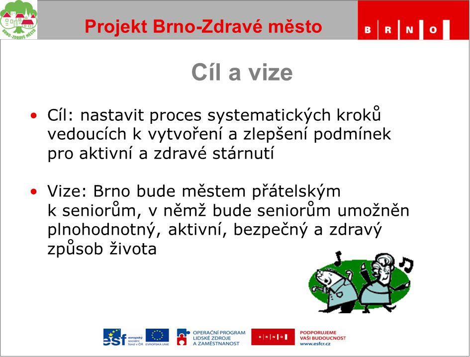 Projekt Brno-Zdravé město Proces tvorby komunitní přístup - zapojeno více než 50 organizací komplexní přístup – bezbariérovost, bydlení, doprava, podpora zdraví, zdravotní a sociální péče, vzdělávání, dobrovolnictví… Sociologické šetření u téměř 800 osob ve věku 60+