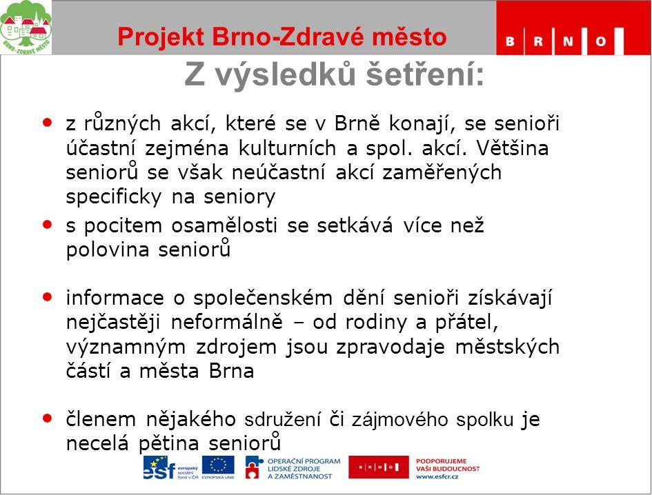 Projekt Brno-Zdravé město Platforma spolupráce organizací koordinace procesu realizace Plánu aktivního stárnutí a přispění k jeho naplňování otevřené uskupení 4 prioritní oblasti – Aktivizace seniorů, Komplexní péče o seniory, Prostředí města, Informovanost a osvěta