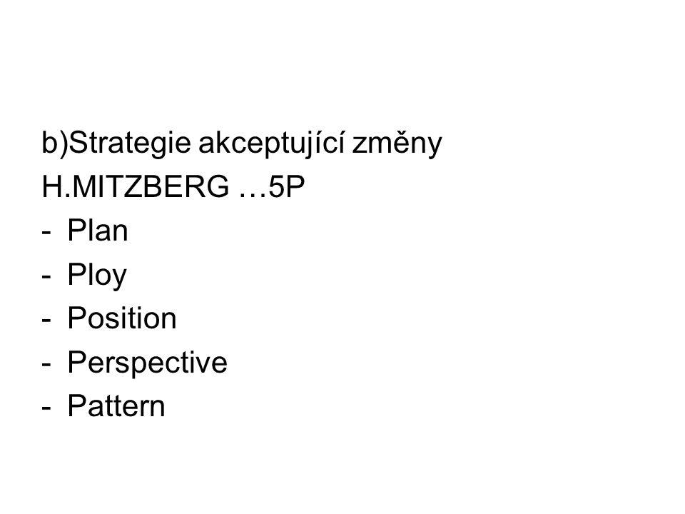 b)Strategie akceptující změny H.MITZBERG …5P -Plan -Ploy -Position -Perspective -Pattern