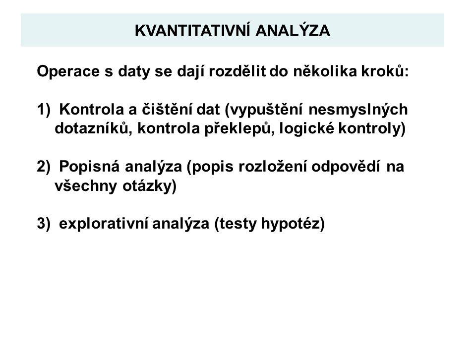 Operace s daty se dají rozdělit do několika kroků: 1) Kontrola a čištění dat (vypuštění nesmyslných dotazníků, kontrola překlepů, logické kontroly) 2) Popisná analýza (popis rozložení odpovědí na všechny otázky) 3) explorativní analýza (testy hypotéz) KVANTITATIVNÍ ANALÝZA