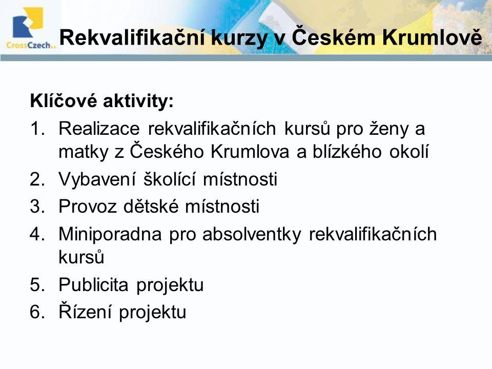 Foto www.svetloslunce.cz