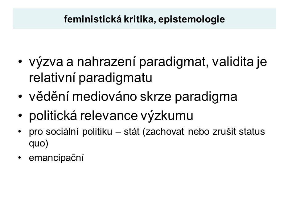 výzva a nahrazení paradigmat, validita je relativní paradigmatu vědění mediováno skrze paradigma politická relevance výzkumu pro sociální politiku – stát (zachovat nebo zrušit status quo) emancipační feministická kritika, epistemologie