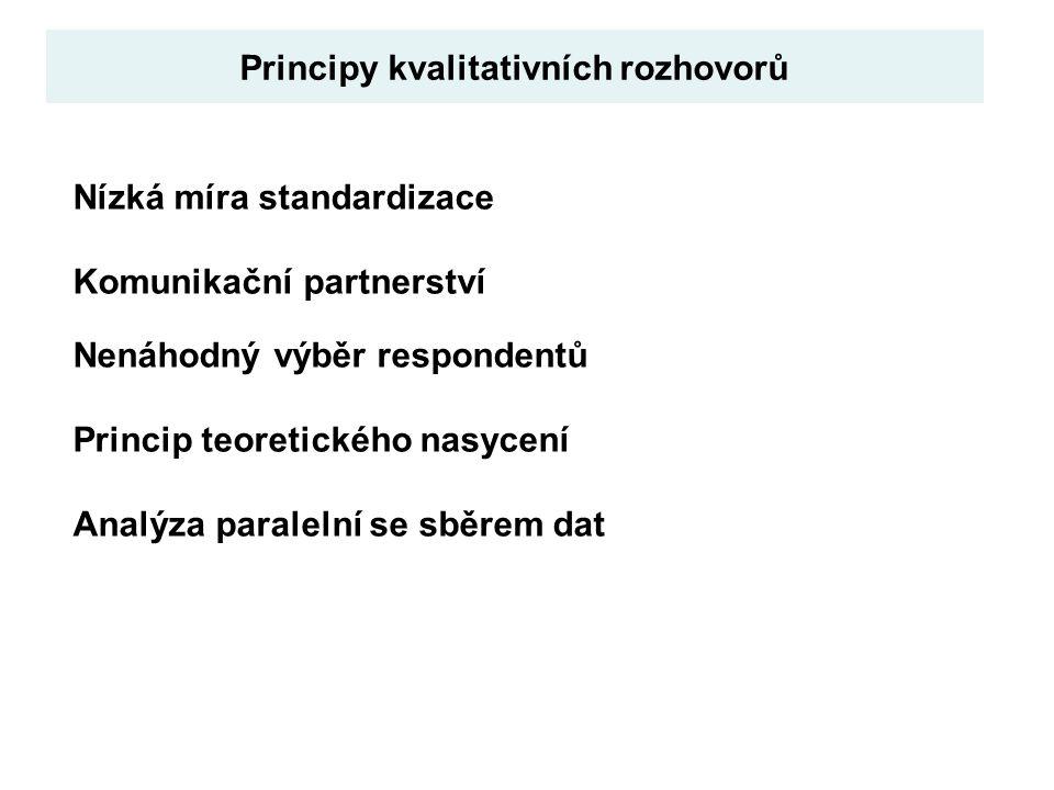 Nízká míra standardizace Komunikační partnerství Nenáhodný výběr respondentů Princip teoretického nasycení Analýza paralelní se sběrem dat Principy kvalitativních rozhovorů