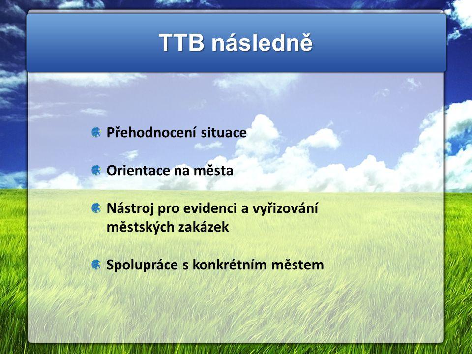 TTB následně Přehodnocení situace Orientace na města Nástroj pro evidenci a vyřizování městských zakázek Spolupráce s konkrétním městem